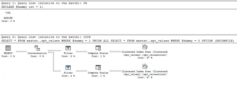 Estimated Execution Plan for Parameter Embedding Optimization